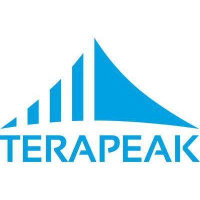 Terapeak - Promotions & Discounts